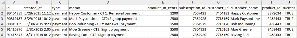 transactions-export-CSV