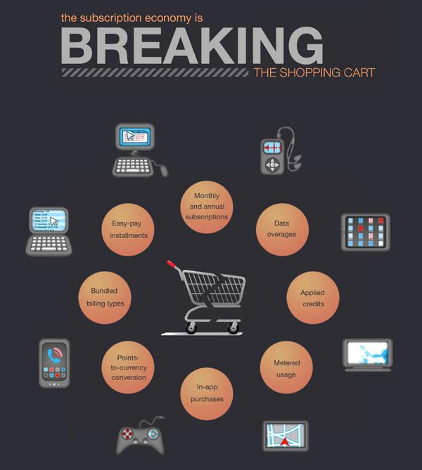 breaking-the-shopping-cart2