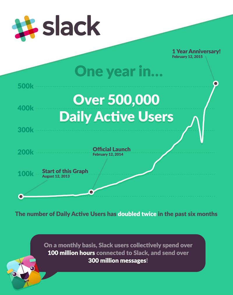 slack-infographic