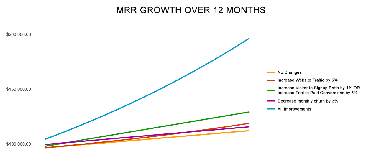 MRR-Growth-Chart3