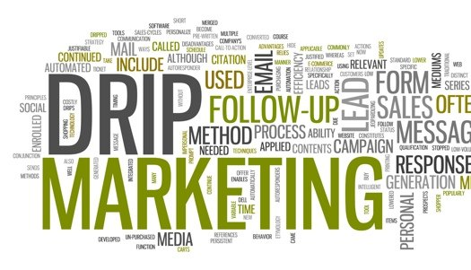 drip marketing for startups