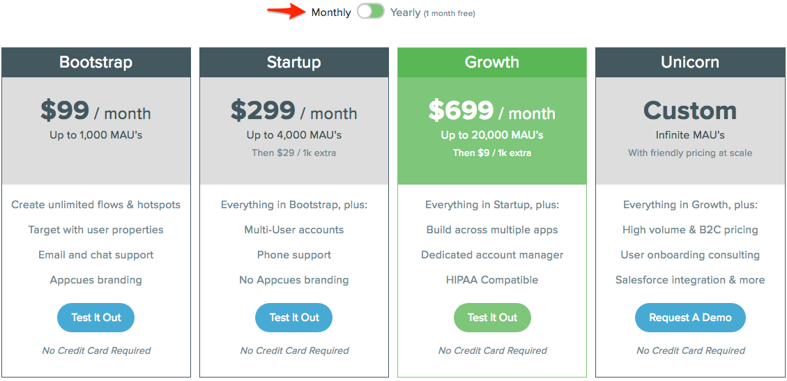 Appcues monthly pricing