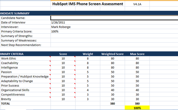 hubspot phone sales assessment