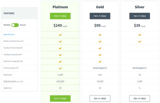 monthly pricing Formstack spotlight