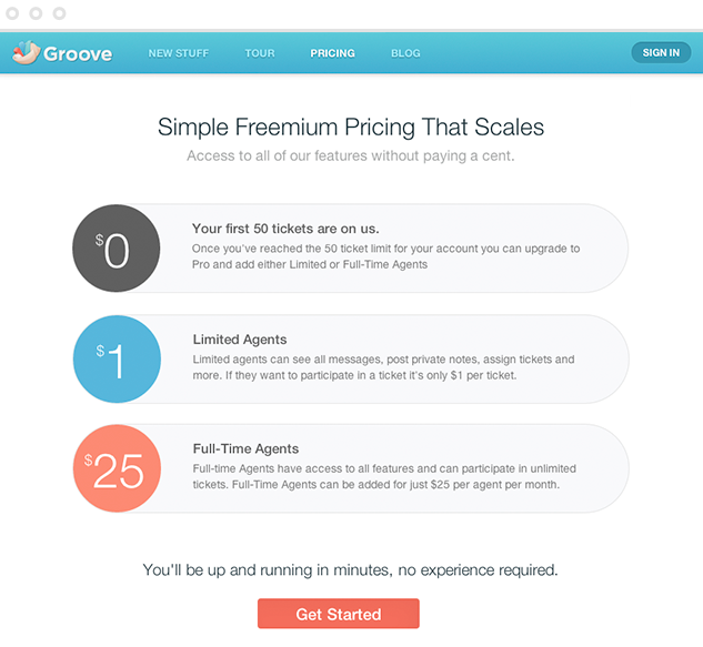 groove freemium pricing cropped