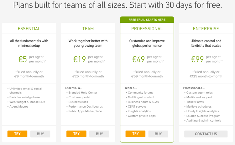 saas pricing teardown Zendesk 2015