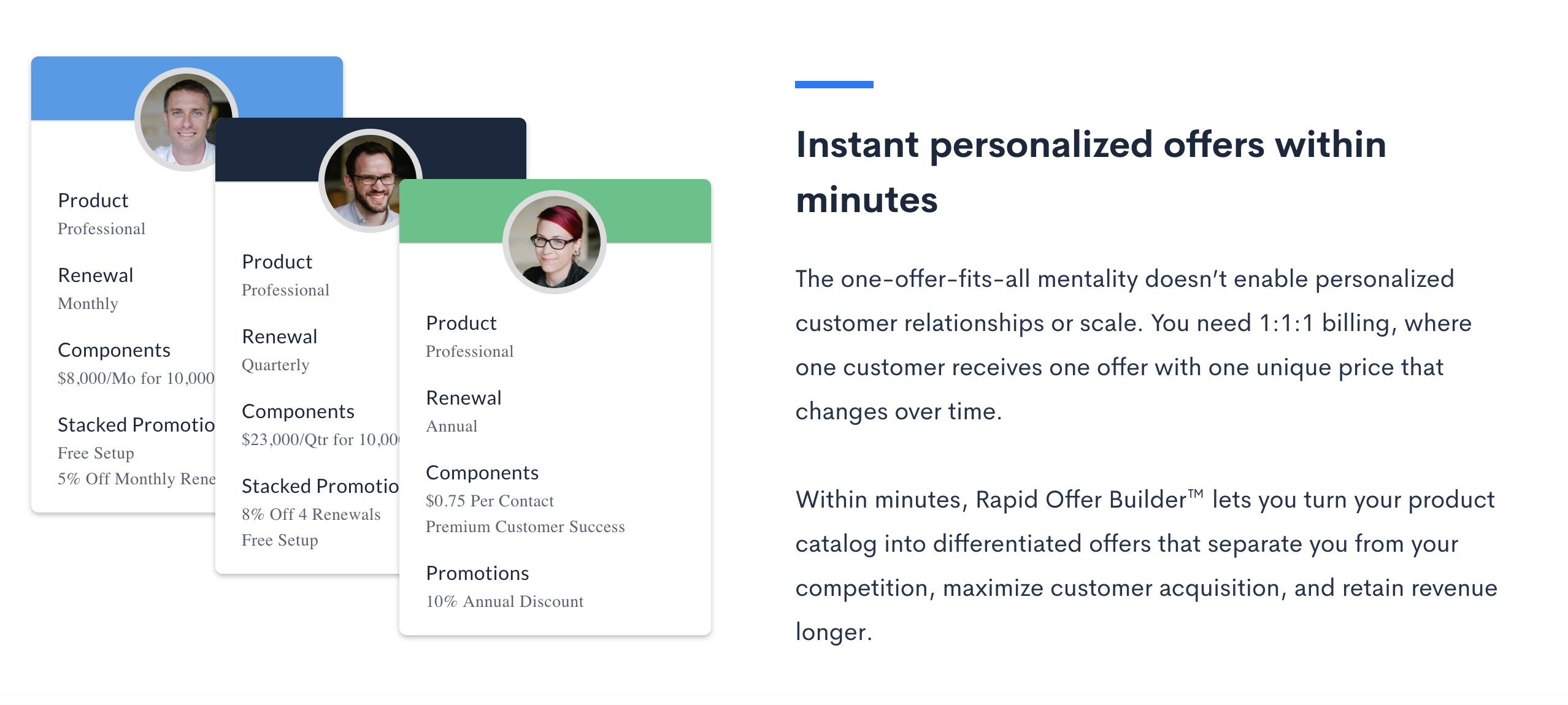 Screenshot of Chargify homepage – build personalized SaaS offers in minutes with Rapid Offer Builder