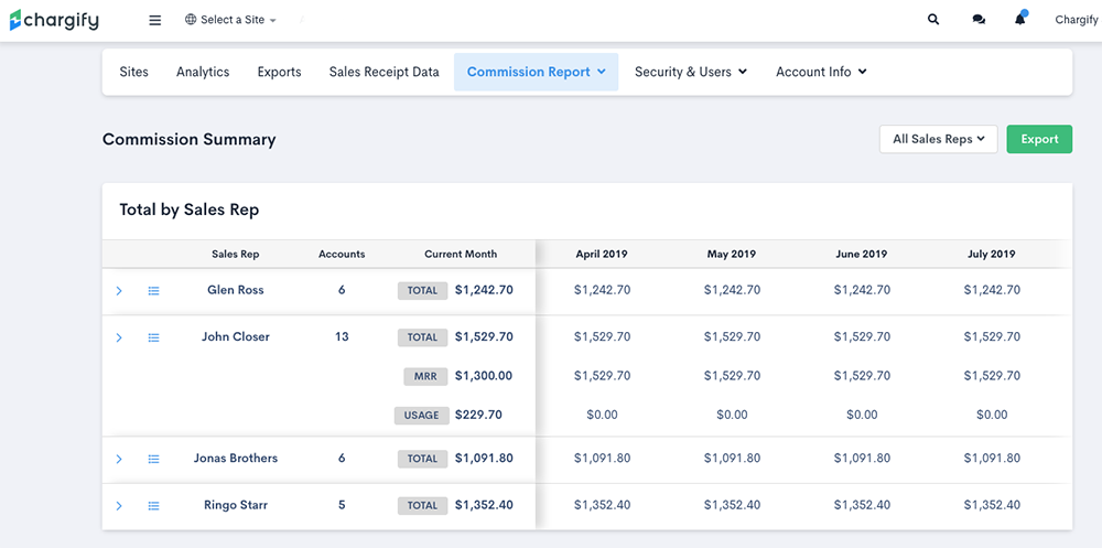 Calculating Sales Commissions Shouldn't Be A Pain In The SaaS