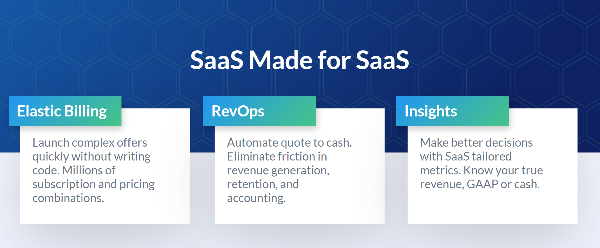 The three tiers of SaaS revenue management: elastic billing, RevOps, insights