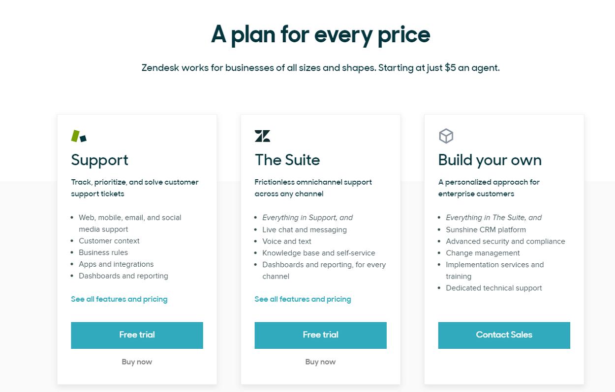pricing scenarios to test