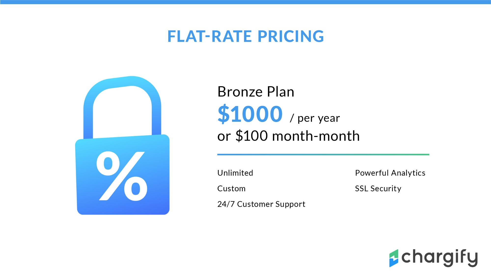 pricing scenarios