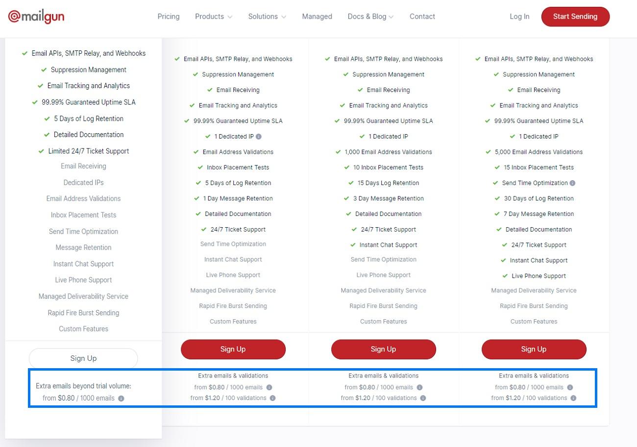 event metrics to bill on