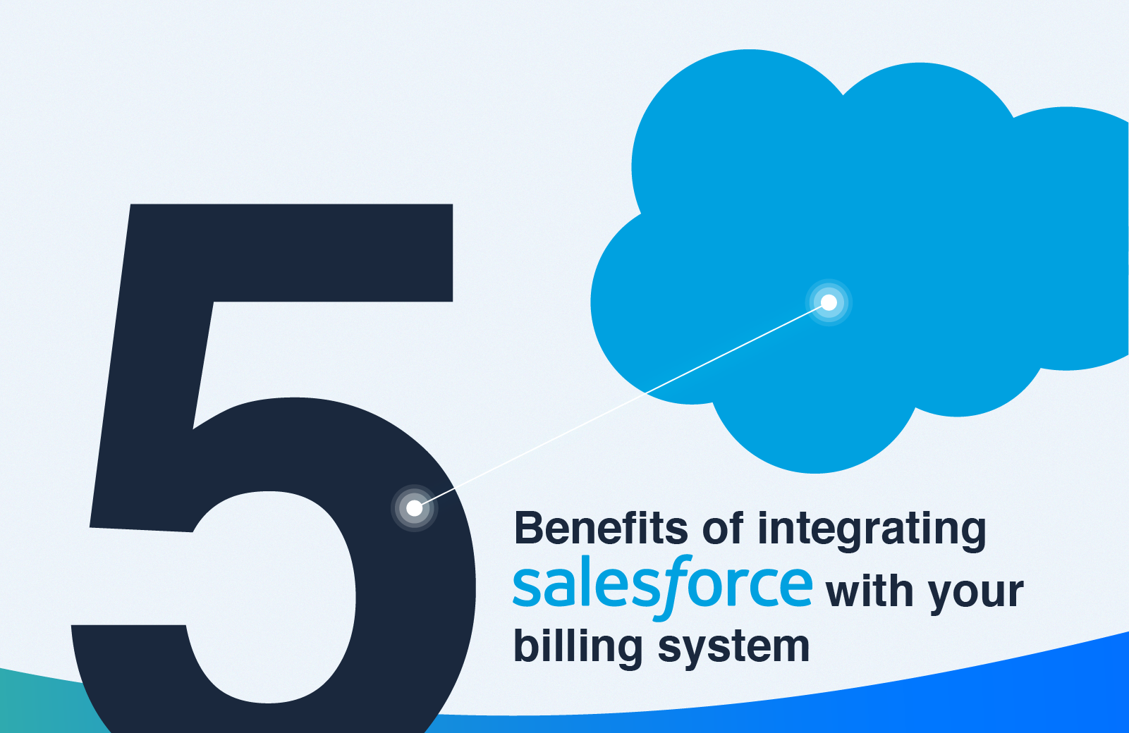5 Benefits Of Integrating Salesforce With Your Billing System