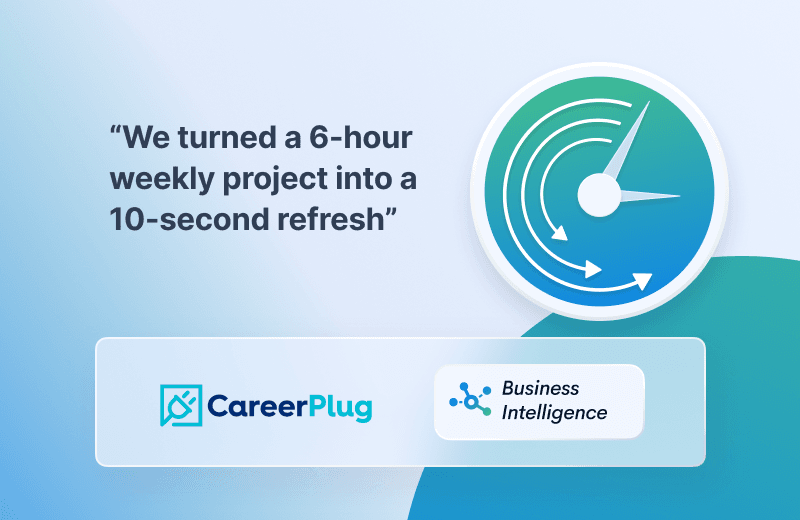 How CareerPlug Saved 6 Hours a Week with Chargify Business Intelligence