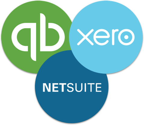 Graphic Depicts Billing Connect With Software Companies Quick Books (Green Logo), Xero (Round Light Blue Logo) And Netsuite (Round Navy Logo). Chargify the #1 B2B SaaS Billing Solutions Website.