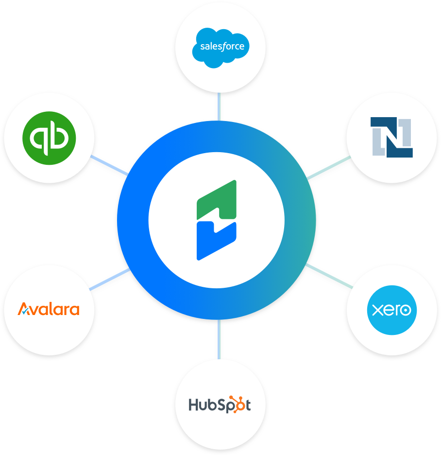 Illustration of Chargify at the center of the many SaaS Integrations