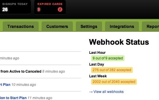 webhooks tools